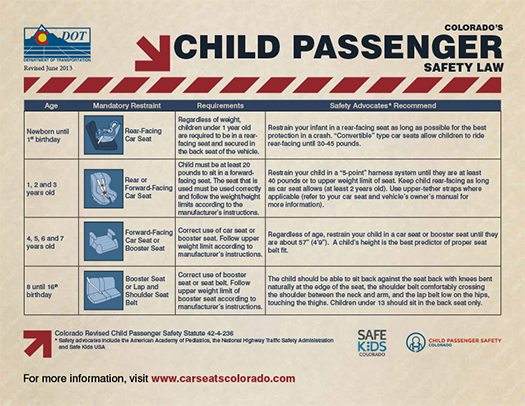 child passenger seat guide